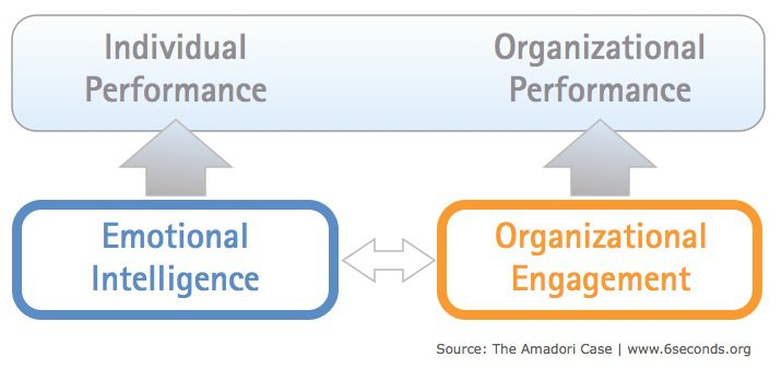 The Amadori Case: Supplying McDonalds – Organizational Engagement, 