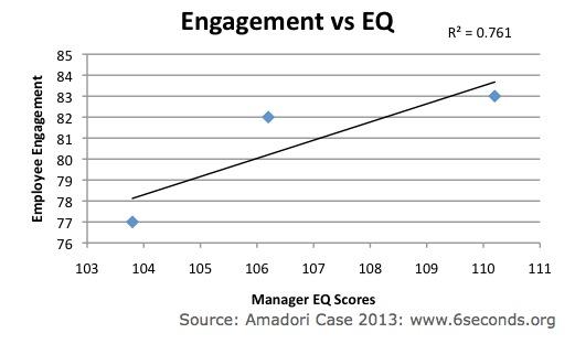 amadori-q2-graph2