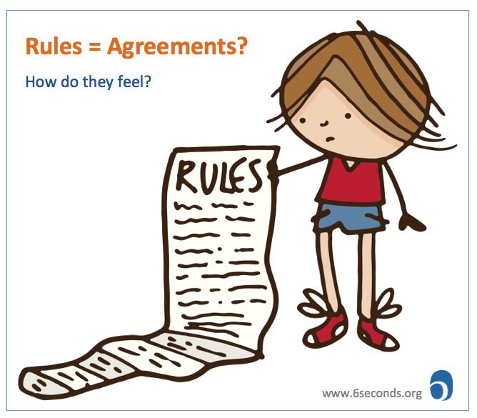 Agreements | Rules Agreements Emotion And Motivation Six Seconds