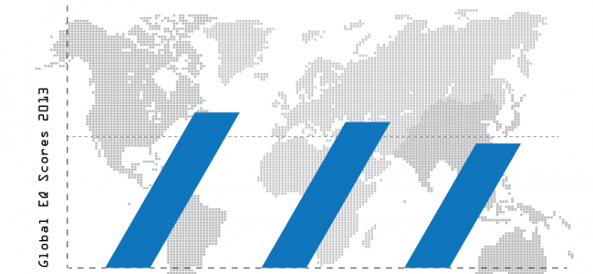 EQav-world-map