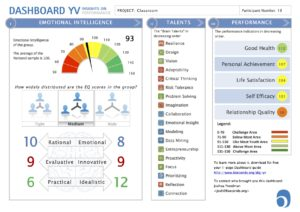 Dashboard YV - Sample Classroom