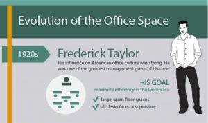 psychology-of-the-office-space-b