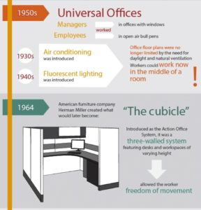 psychology-of-the-office-space-c
