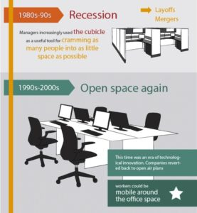 psychology-of-the-office-space-d